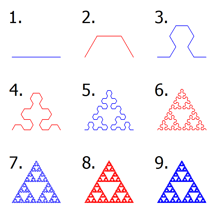 Sierpinski Triangle Recursion Steps